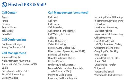 Hosted PBX & VoIP - Grants Pass, OR